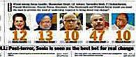 mumbai-vote-for-nmodi