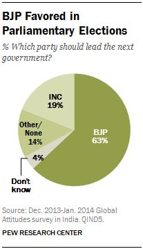 PG-indian-political-02-26-2014-01