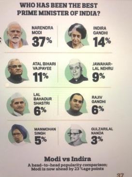 Modi and PMs IMG_6261